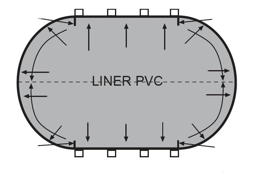 Montaggio piscine in acciaio liner
